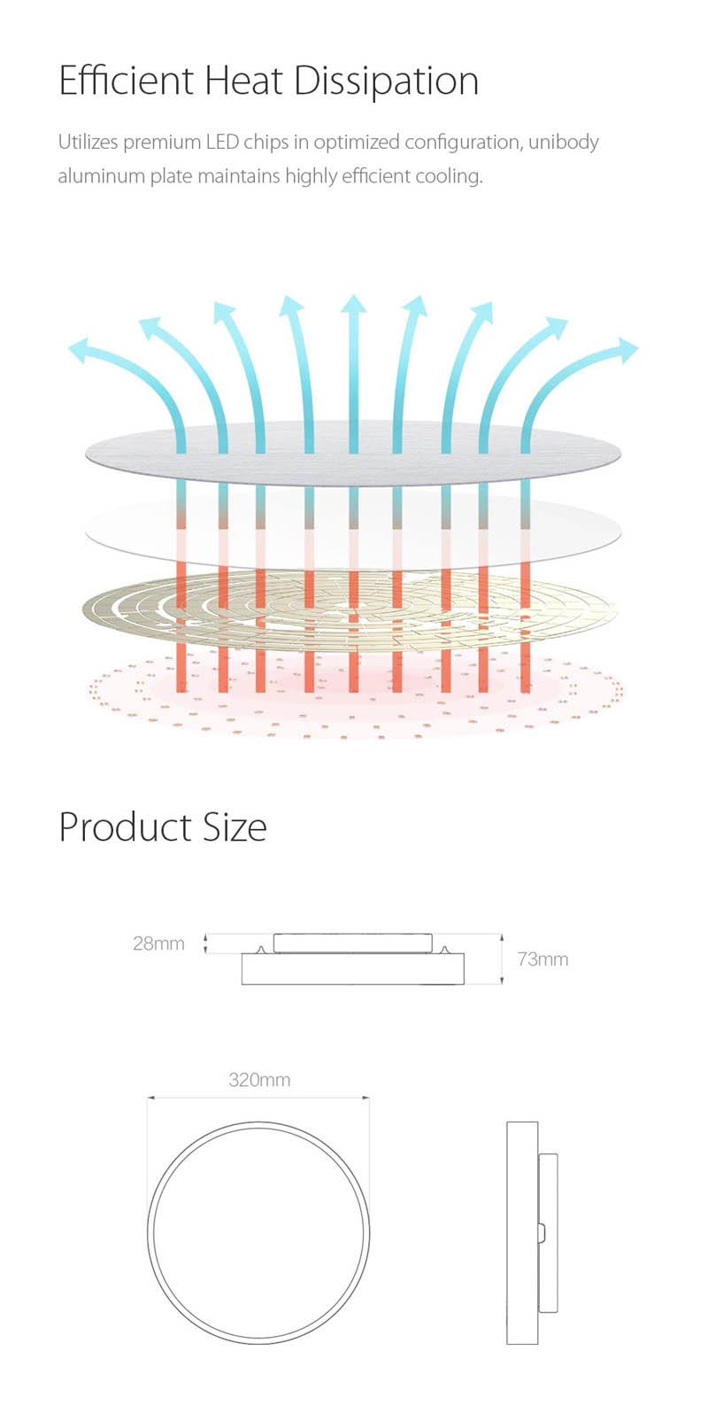 Xiaomi Yeelight LED Ceiling Lights